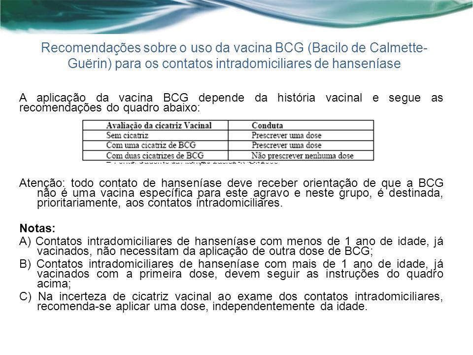 Recomendações sobre o uso da vacina BCG (Bacilo de Calmette- Guërin) para os contatos intradomiciliares de hanseníase A aplicação da vacina BCG depende da história vacinal e segue as recomendações do quadro abaixo: Fonte: Caderno da Atenção Básica- nº 21/2008 Atenção: todo contato de hanseníase deve receber orientação de que a BCG não é uma vacina específica para este agravo e neste grupo, é destinada, prioritariamente, aos contatos intradomiciliares.
