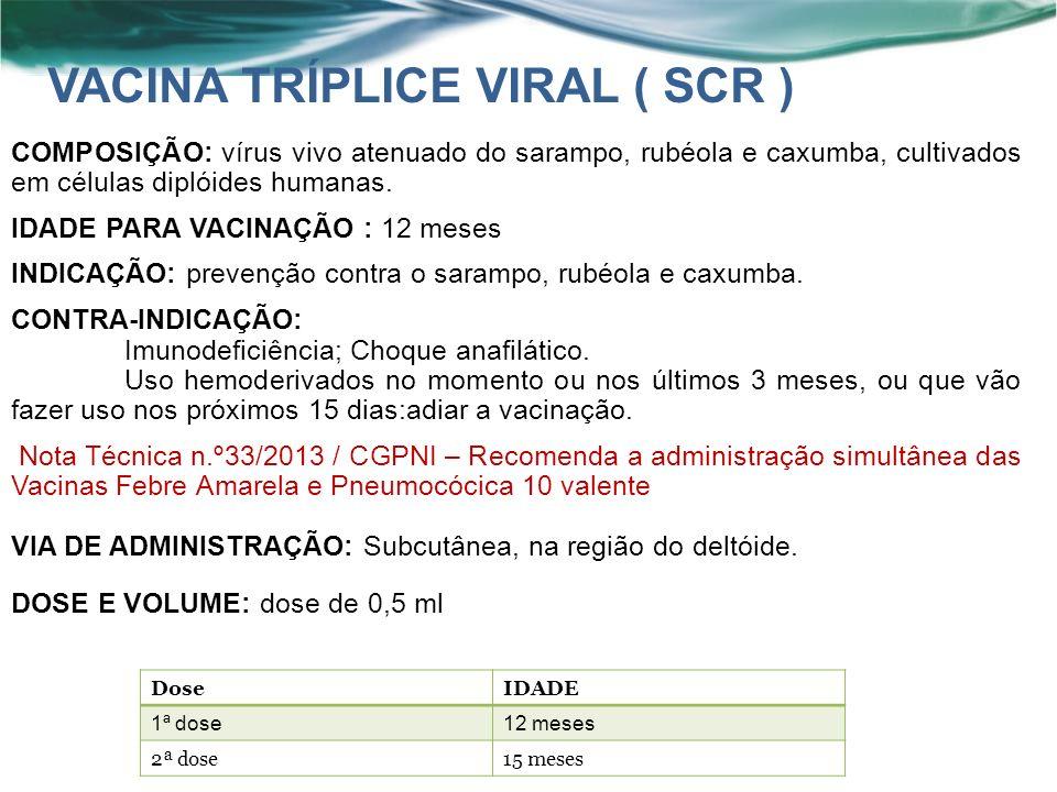 COMPOSIÇÃO: vírus vivo atenuado do sarampo, rubéola e caxumba, cultivados em células diplóides humanas.