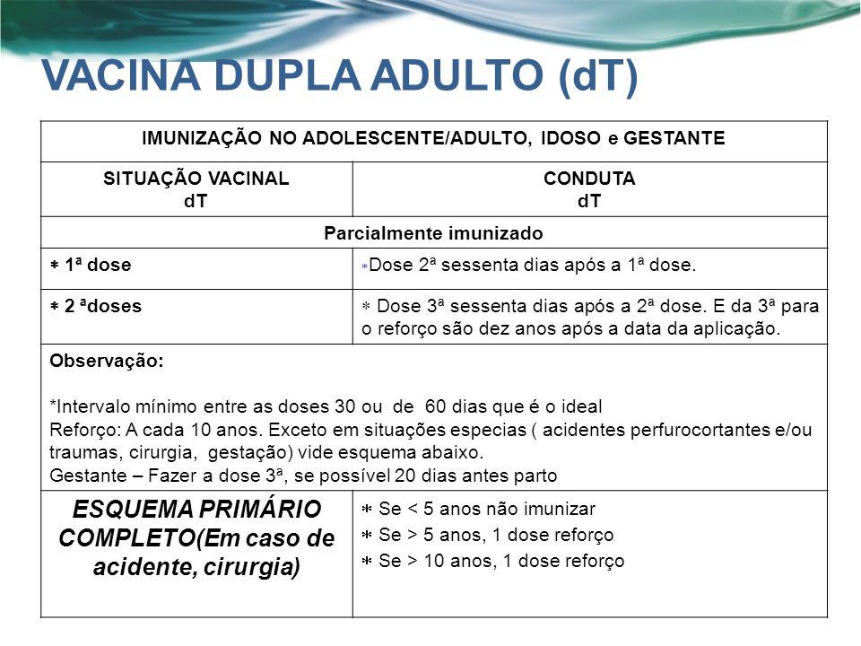 IMUNIZAÇÃO NO ADOLESCENTE/ADULTO, IDOSO e GESTANTE SITUAÇÃO VACINAL dT CONDUTA dT Parcialmente imunizado 1ª dose Dose 2ª sessenta dias após a 1ª dose.