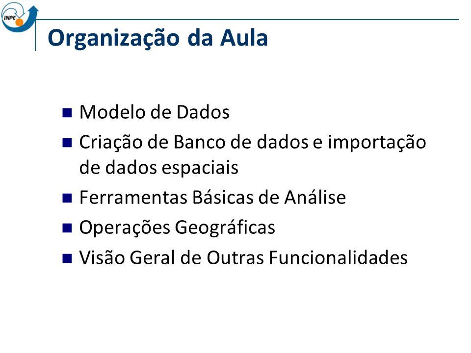 Organização da Aula Modelo de Dados Criação de Banco de dados e importação de dados espaciais Ferramentas Básicas de Análise Operações Geográficas Visão Geral de Outras Funcionalidades