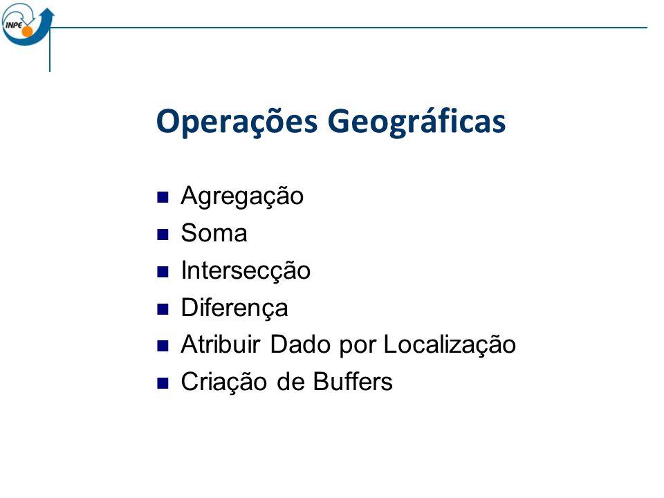 Operações Geográficas Agregação Soma Intersecção Diferença Atribuir Dado por Localização Criação de Buffers