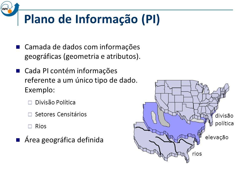 Plano de Informação (PI) Camada de dados com informações geográficas (geometria e atributos).