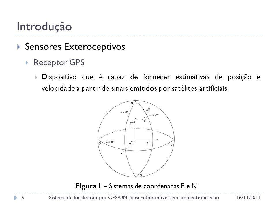 Introdução Sensores Exteroceptivos Receptor GPS Dispositivo que é capaz de fornecer estimativas de posição e velocidade a partir de sinais emitidos por satélites artificiais Figura 1 – Sistemas de coordenadas E e N 16/11/2011Sistema de localização por GPS/UMI para robôs móveis em ambiente externo5