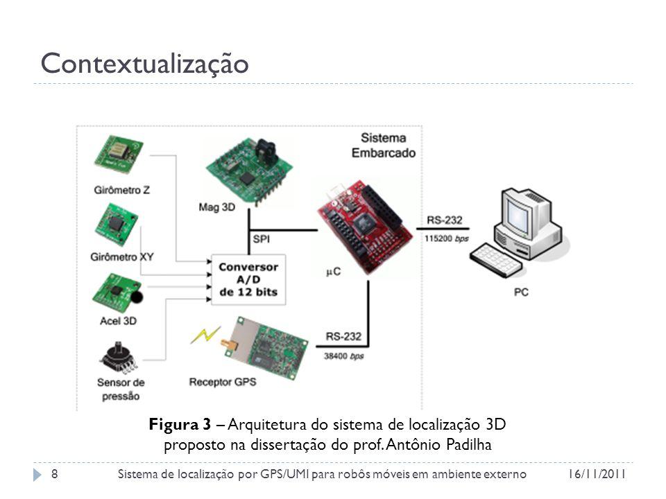 Contextualização Figura 4 – Sistema de localização 3D e ambiente de experimentação em tempo real 16/11/2011Sistema de localização por GPS/UMI para robôs móveis em ambiente externo9