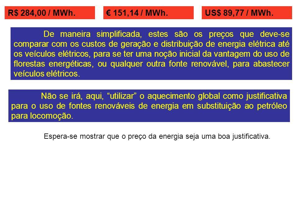 R$ 284,00 / MWh.151,14 / MWh.US$ 89,77 / MWh.