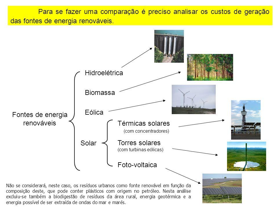 Para se fazer uma comparação é preciso analisar os custos de geração das fontes de energia renováveis.