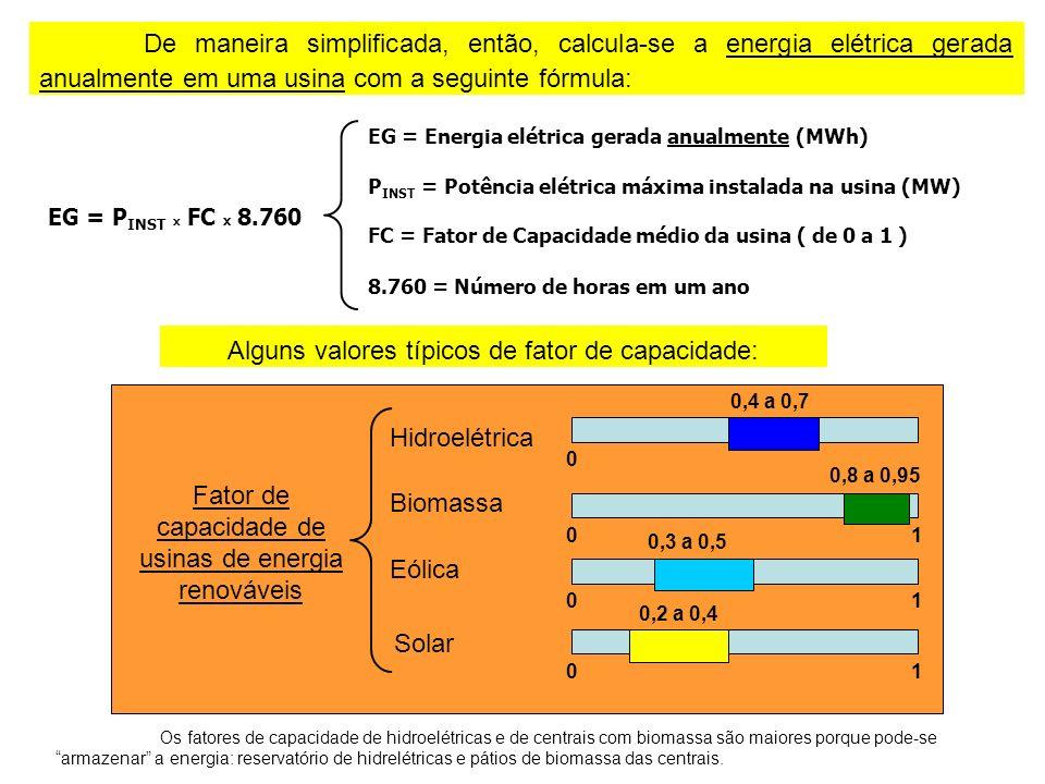 De maneira simplificada, então, calcula-se a energia elétrica gerada anualmente em uma usina com a seguinte fórmula: EG = P INST x FC x 8.760 EG = Energia elétrica gerada anualmente (MWh) P INST = Potência elétrica máxima instalada na usina (MW) FC = Fator de Capacidade médio da usina ( de 0 a 1 ) 8.760 = Número de horas em um ano Fator de capacidade de usinas de energia renováveis Hidroelétrica Eólica Biomassa Solar 0,2 a 0,4 01 0,3 a 0,5 01 0,8 a 0,95 01 0,4 a 0,7 0 Alguns valores típicos de fator de capacidade: Os fatores de capacidade de hidroelétricas e de centrais com biomassa são maiores porque pode-se armazenar a energia: reservatório de hidrelétricas e pátios de biomassa das centrais.