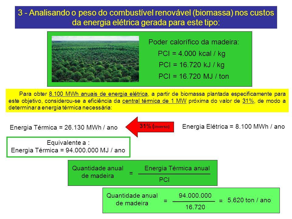 3 - Analisando o peso do combustível renovável (biomassa) nos custos da energia elétrica gerada para este tipo: Para obter 8.100 MWh anuais de energia elétrica, a partir de biomassa plantada especificamente para este objetivo, considerou-se a eficiência da central térmica de 1 MW próxima do valor de 31%, de modo a determinar a energia térmica necessária: Quantidade anual de madeira = Energia Térmica anual PCI Equivalente a : Energia Térmica = 94.000.000 MJ / ano Energia Elétrica = 8.100 MWh / ano Energia Térmica = 26.130 MWh / ano 31% ( inverso) Quantidade anual de madeira = 94.000.000 16.720 = 5.620 ton / ano Poder calorífico da madeira: PCI = 4.000 kcal / kg PCI = 16.720 MJ / ton PCI = 16.720 kJ / kg