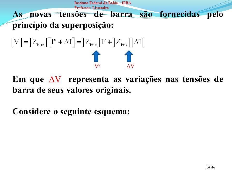 15 de Instituto Federal da Bahia – IFBA Professor: Lissandro Considere o seguinte esquema: Inicialmente consideramos que o circuito não está energizado de maneira que as correntes de barra I 0 e as tensões correspondentes V 0 são nulas.