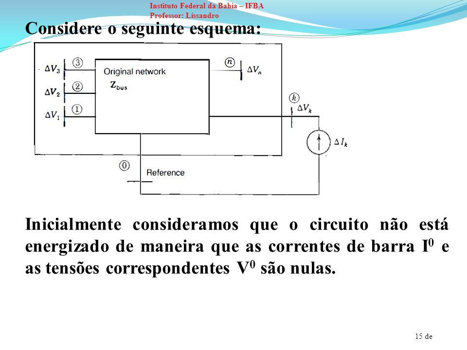 16 de Instituto Federal da Bahia – IFBA Professor: Lissandro Então para dentro da barra (k) uma corrente ΔI k é injetada em direção ao sistema a partir de uma fonte de corrente conectada ao nó de referência.