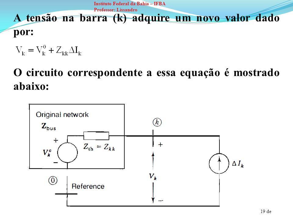19 de Instituto Federal da Bahia – IFBA Professor: Lissandro A tensão na barra (k) adquire um novo valor dado por: O circuito correspondente a essa eq