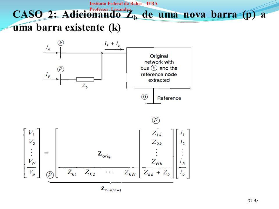 37 de Instituto Federal da Bahia – IFBA Professor: Lissandro CASO 2: Adicionando Z b de uma nova barra (p) a uma barra existente (k)