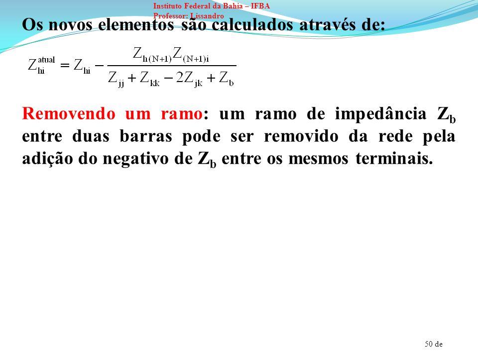 50 de Instituto Federal da Bahia – IFBA Professor: Lissandro Os novos elementos são calculados através de: Removendo um ramo: um ramo de impedância Z
