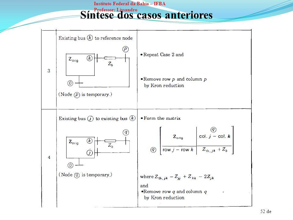 53 de Instituto Federal da Bahia – IFBA Professor: Lissandro Determinação direta de Z bus No princípio tem-se uma lista de impedâncias de ramo mostrando as barras nas quais elas estão conectadas.