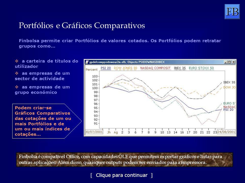 [ Clique para continuar ] Portfólios e Gráficos Comparativos Finbolsa permite criar Portfólios de valores cotados.