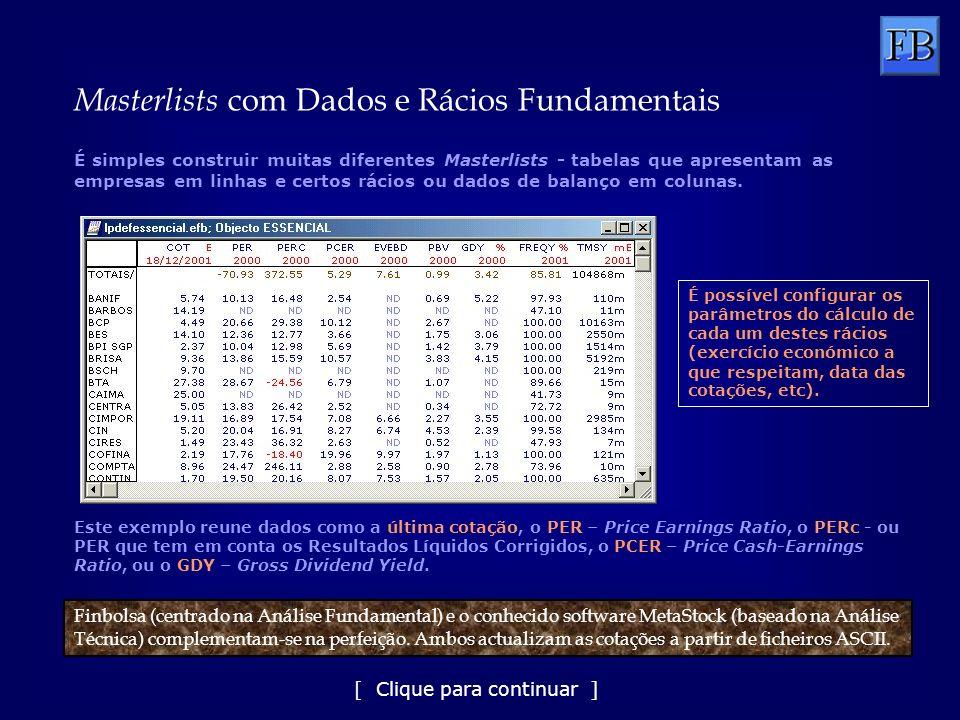 [ Clique para continuar ] Masterlists com Dados e Rácios Fundamentais É simples construir muitas diferentes Masterlists - tabelas que apresentam as empresas em linhas e certos rácios ou dados de balanço em colunas.