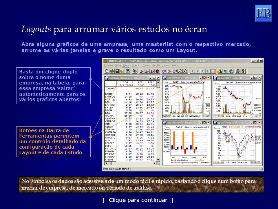 [ Clique para continuar ] Layouts para arrumar vários estudos no écran Abra alguns gráficos de uma empresa, uma masterlist com o respectivo mercado, arrume as várias janelas e grave o resultado como um Layout.