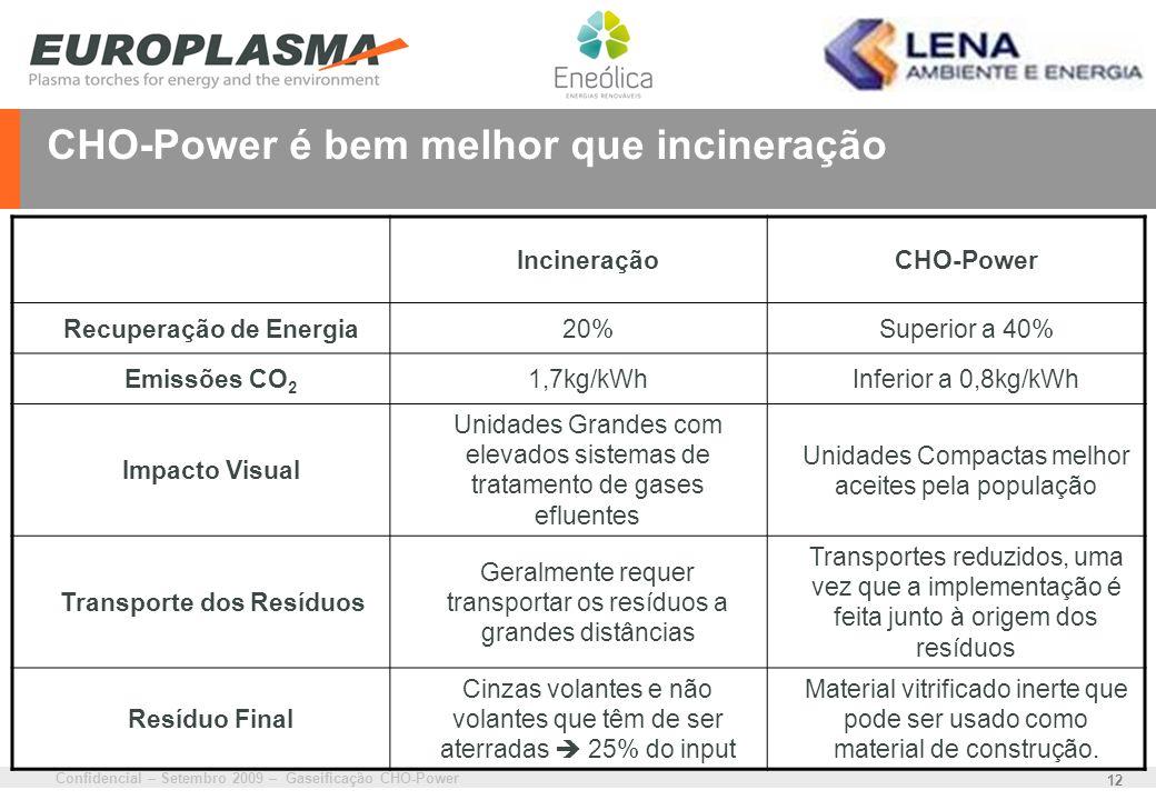 Confidencial – Setembro 2009 – Gaseificação CHO-Power 12 CHO-Power é bem melhor que incineração IncineraçãoCHO-Power Recuperação de Energia20%Superior