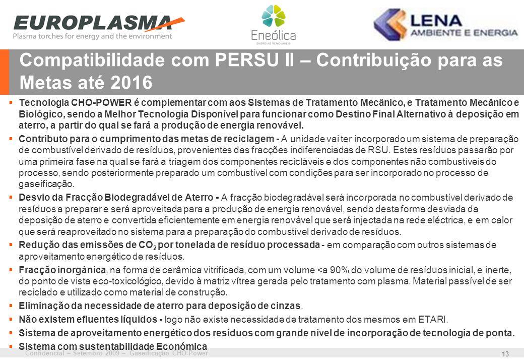 Confidencial – Setembro 2009 – Gaseificação CHO-Power 13 Compatibilidade com PERSU II – Contribuição para as Metas até 2016 Tecnologia CHO-POWER é com