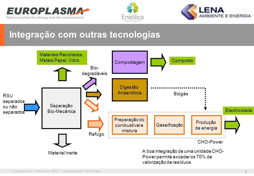 Confidencial – Setembro 2009 – Gaseificação CHO-Power 9 Integração com outras tecnologias Separação Bio-Mecânica Materiais Reciclados, Metais Papel, V