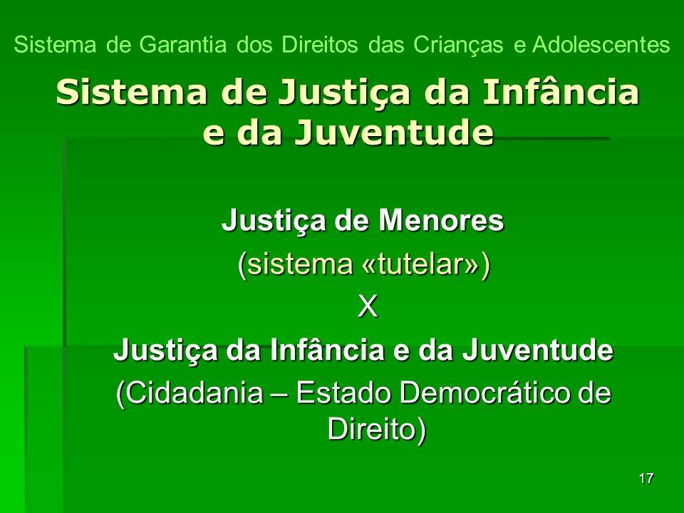 17 Sistema de Justiça da Infância e da Juventude Justiça de Menores (sistema «tutelar») X Justiça da Infância e da Juventude (Cidadania – Estado Democrático de Direito) Sistema de Garantia dos Direitos das Crianças e Adolescentes