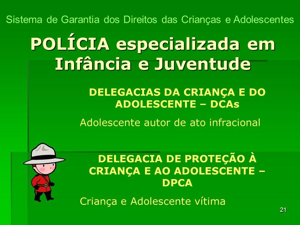 21 POLÍCIA especializada em Infância e Juventude DELEGACIAS DA CRIANÇA E DO ADOLESCENTE – DCAs Adolescente autor de ato infracional DELEGACIA DE PROTEÇÃO À CRIANÇA E AO ADOLESCENTE – DPCA Criança e Adolescente vítima Sistema de Garantia dos Direitos das Crianças e Adolescentes