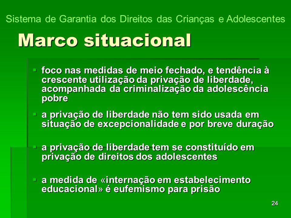 24 foco nas medidas de meio fechado, e tendência à crescente utilização da privação de liberdade, acompanhada da criminalização da adolescência pobre