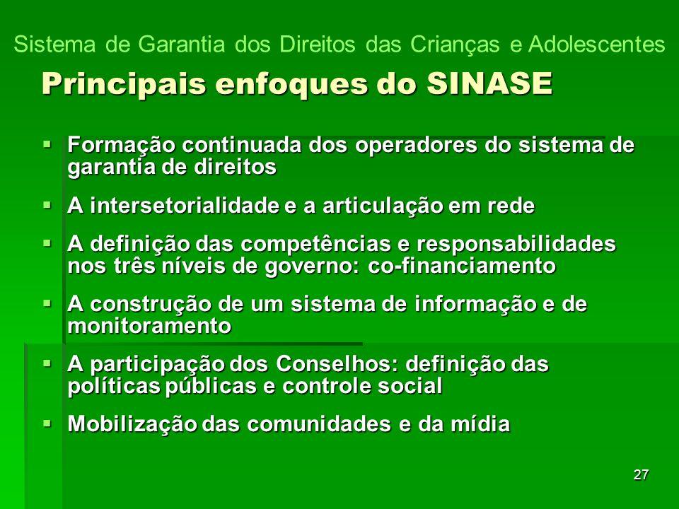 27 Principais enfoques do SINASE Formação continuada dos operadores do sistema de garantia de direitos Formação continuada dos operadores do sistema d