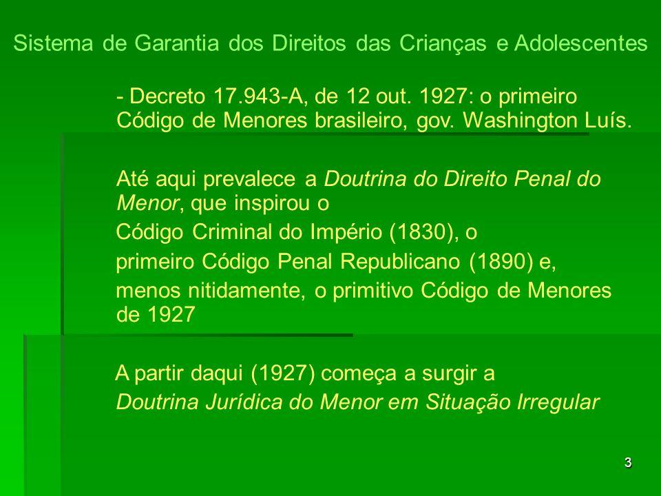 4 - Código Penal de 1940: declarou inimputável o menor de 18 anos de idade.