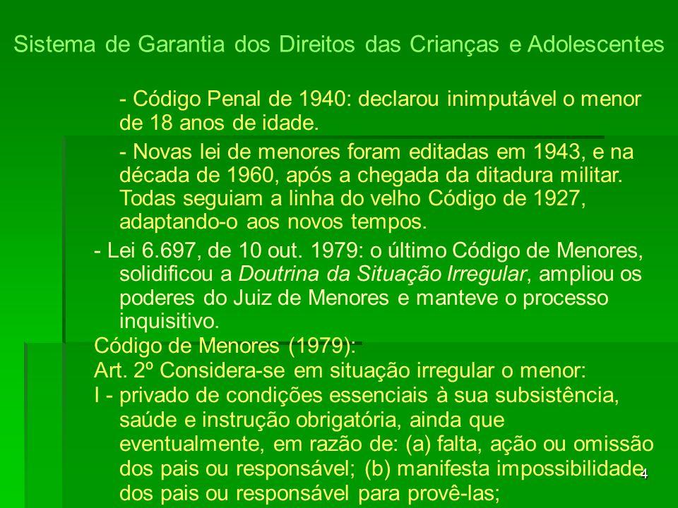 4 - Código Penal de 1940: declarou inimputável o menor de 18 anos de idade. - Novas lei de menores foram editadas em 1943, e na década de 1960, após a