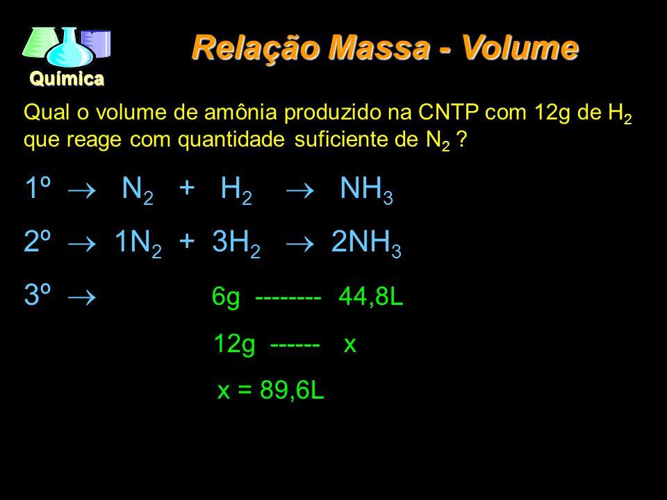 Química Relação Massa - Volume Qual o volume de amônia produzido na CNTP com 12g de H 2 que reage com quantidade suficiente de N 2 ? 1º N 2 + H 2 NH 3