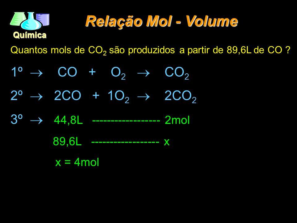 Química Relação Mol - Volume Quantos mols de CO 2 são produzidos a partir de 89,6L de CO ? 1º CO + O 2 CO 2 2º 2CO + 1O 2 2CO 2 3º 44,8L -------------