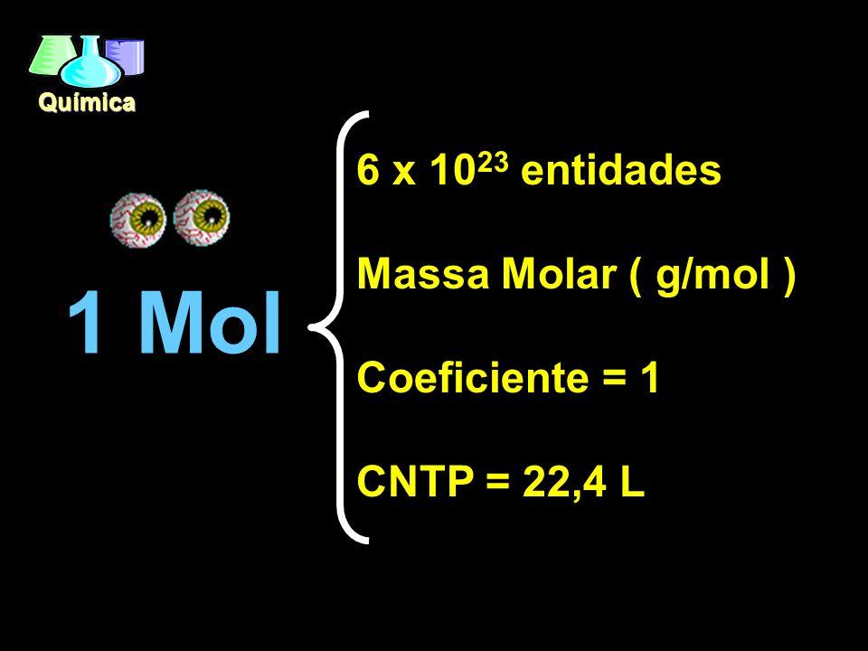 Química Relações Molares 1N 2 + 3H 2 2NH 3 Mol 1mol 3mol 2mol Moléculas 6 x10 23 18 x10 23 12 x10 23 Massa 28g 6g 34g Volume 22,4L 67,2L 44,8L