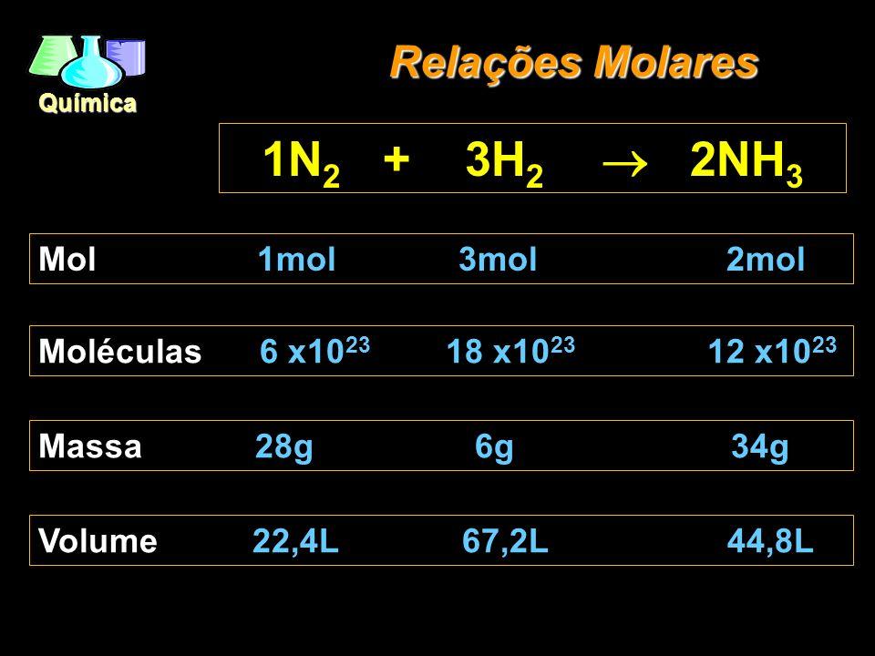 Química Parte 1 ( 100% ) 1º C + O 2 CO 2 2º 1C + 1O 2 1CO 2 3º 12g ----------- 44g 36g ----------- x x = 132g Resolução Parte 2 ( Rendimento ) 132g --------- 100% 118,8g ------- y y = 90%