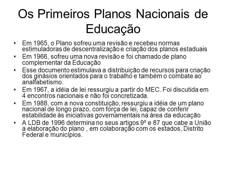 Os Primeiros Planos Nacionais de Educação Em 1965, o Plano sofreu uma revisão e recebeu normas estimuladoras de descentralização e criação dos planos
