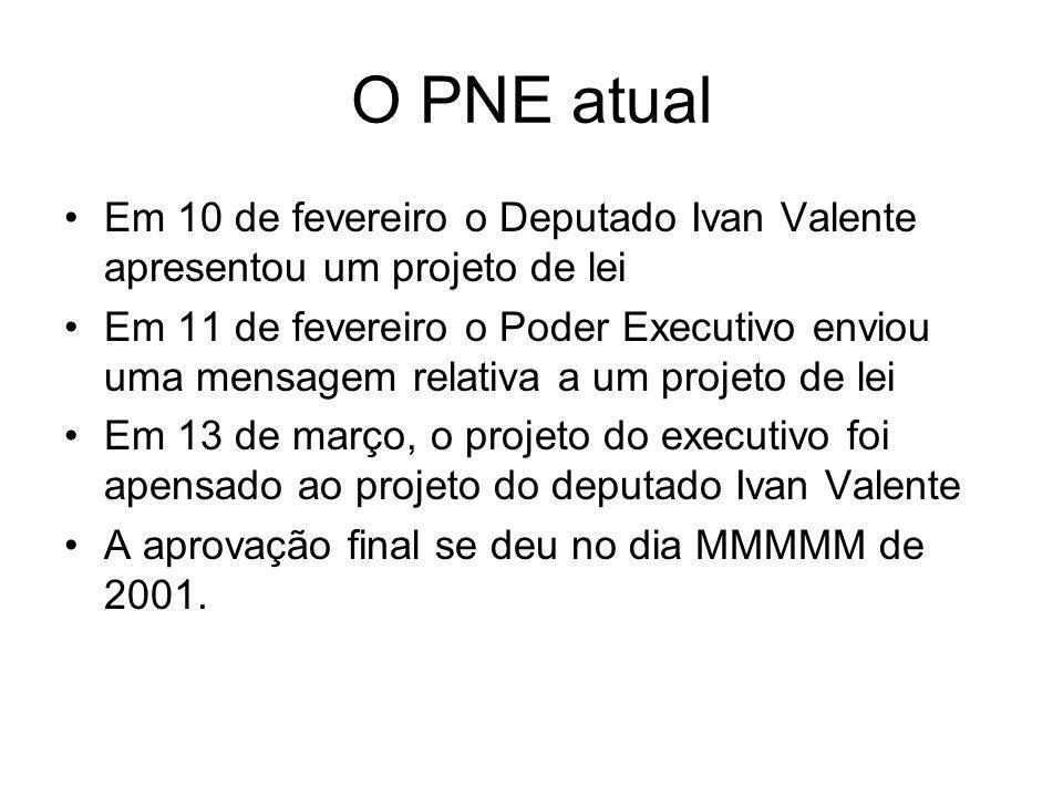 O PNE atual Em 10 de fevereiro o Deputado Ivan Valente apresentou um projeto de lei Em 11 de fevereiro o Poder Executivo enviou uma mensagem relativa