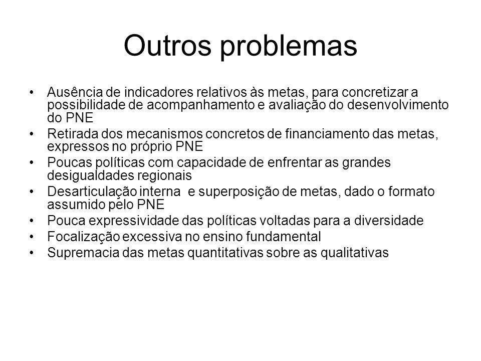 Outros problemas Ausência de indicadores relativos às metas, para concretizar a possibilidade de acompanhamento e avaliação do desenvolvimento do PNE