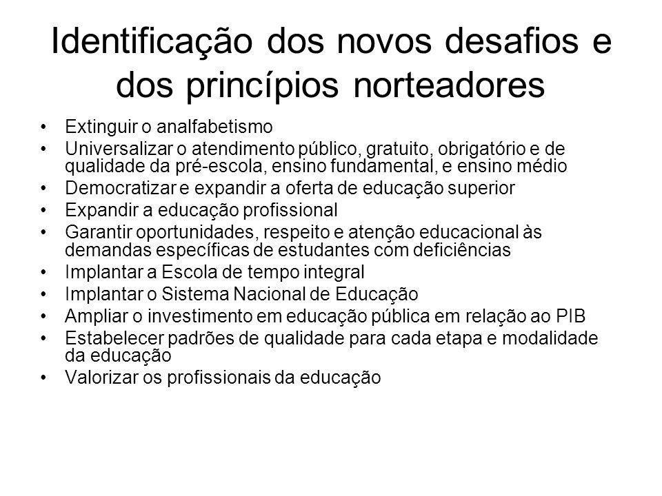 Identificação dos novos desafios e dos princípios norteadores Extinguir o analfabetismo Universalizar o atendimento público, gratuito, obrigatório e d