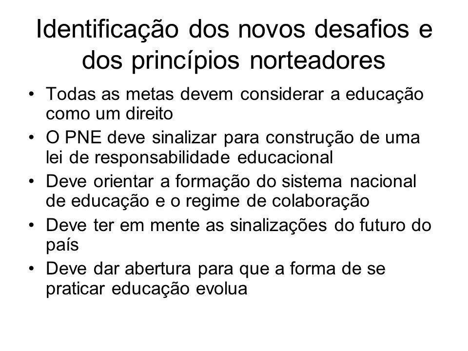Identificação dos novos desafios e dos princípios norteadores Todas as metas devem considerar a educação como um direito O PNE deve sinalizar para con