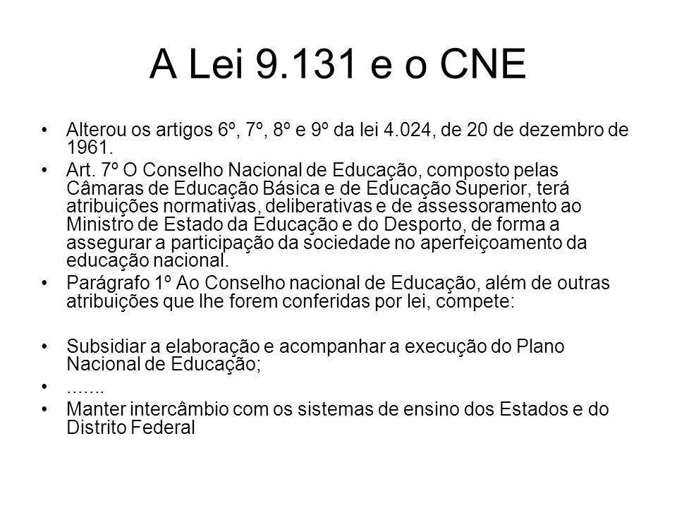 A Lei 9.131 e o CNE Alterou os artigos 6º, 7º, 8º e 9º da lei 4.024, de 20 de dezembro de 1961. Art. 7º O Conselho Nacional de Educação, composto pela