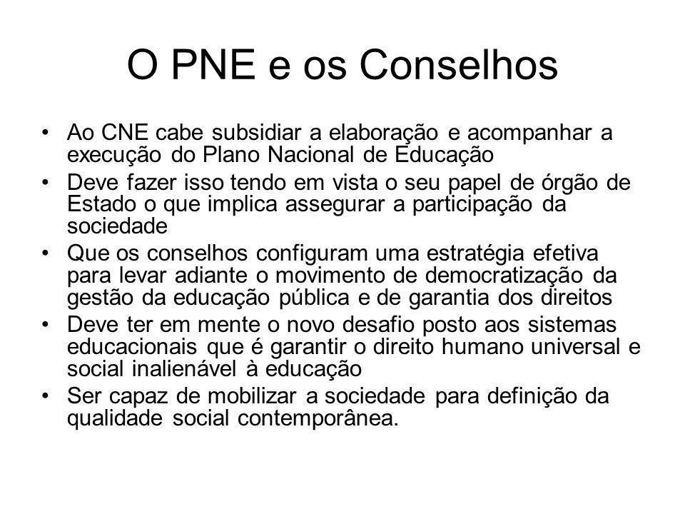 O PNE e os Conselhos Ao CNE cabe subsidiar a elaboração e acompanhar a execução do Plano Nacional de Educação Deve fazer isso tendo em vista o seu pap