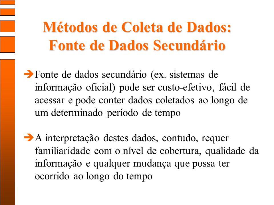 Métodos de Coleta de Dados: Fonte de Dados Secundário Fonte de dados secundário (ex.