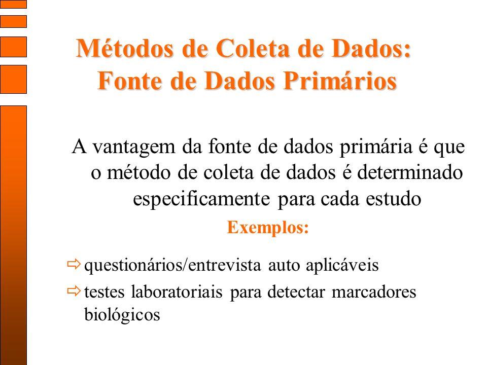 Métodos de Coleta de Dados: Fonte de Dados Primários A vantagem da fonte de dados primária é que o método de coleta de dados é determinado especificamente para cada estudo Exemplos: questionários/entrevista auto aplicáveis testes laboratoriais para detectar marcadores biológicos