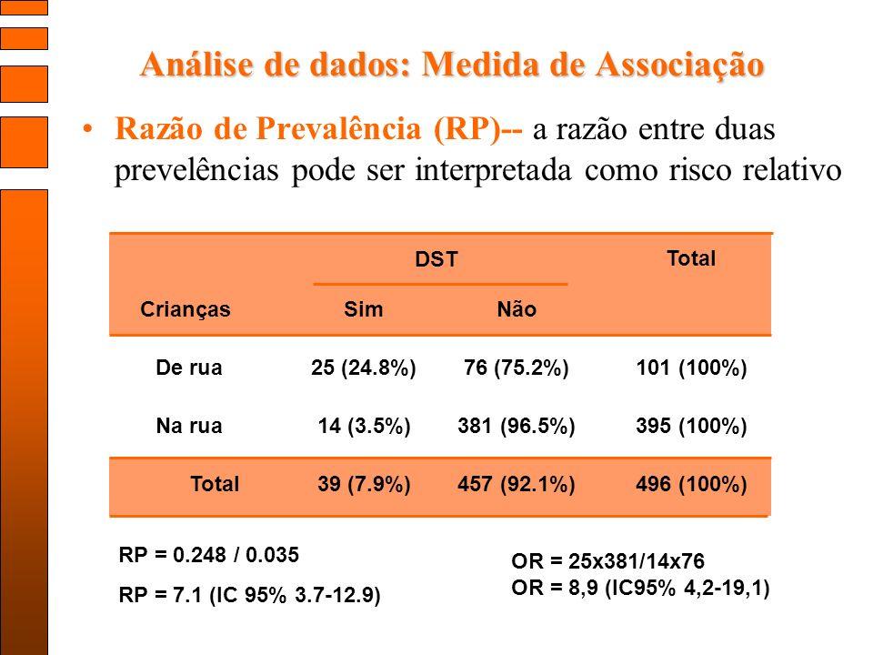 Análise de dados: Medida de Associação Razão de Prevalência (RP)-- a razão entre duas prevelências pode ser interpretada como risco relativo DST De rua SimNão Na rua Total 25 (24.8%) 14 (3.5%) 39 (7.9%) 76 (75.2%) 381 (96.5%) 457 (92.1%) 101 (100%) 395 (100%) 496 (100%) Crianças RP = 0.248 / 0.035 RP = 7.1 (IC 95% 3.7-12.9) OR = 25x381/14x76 OR = 8,9 (IC95% 4,2-19,1)