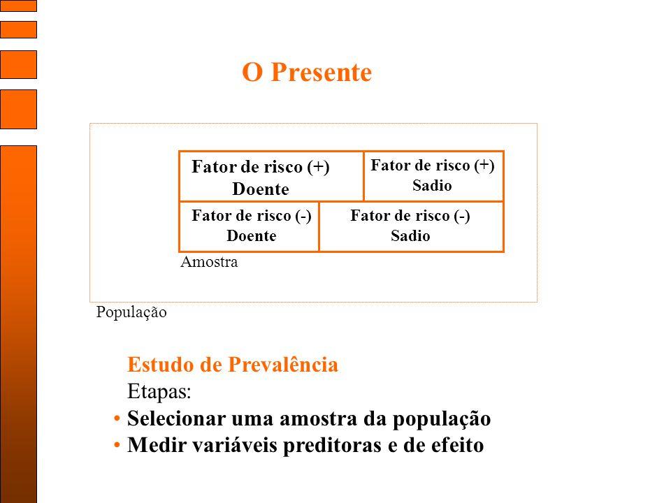 Definição Geral de Prevalência Prevalência (P) é uma medida de morbidade que é calculada pela fórmula: P = No.