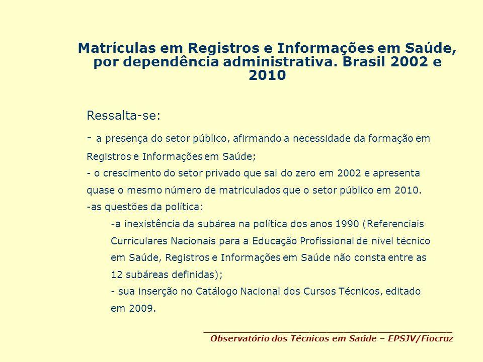 Matrículas em Registros e Informações em Saúde, por dependência administrativa. Brasil 2002 e 2010 ____________________________________________ Observ