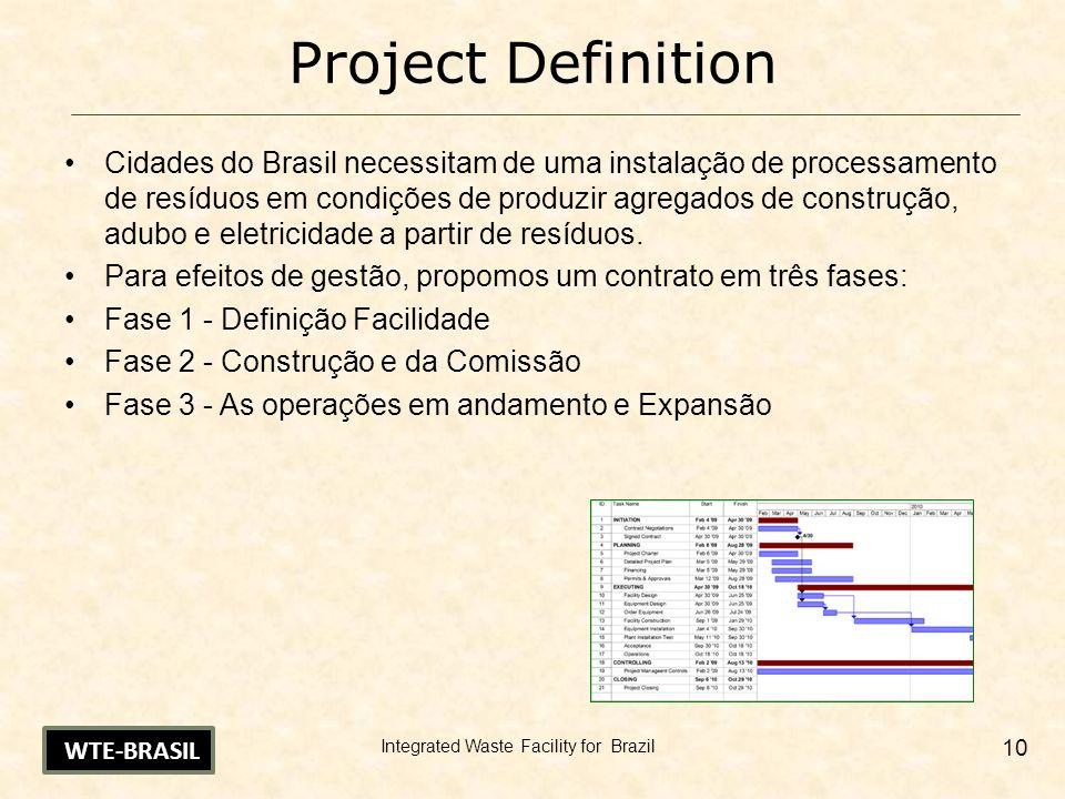 Integrated Waste Facility for Brazil 10 Project Definition Cidades do Brasil necessitam de uma instalação de processamento de resíduos em condições de