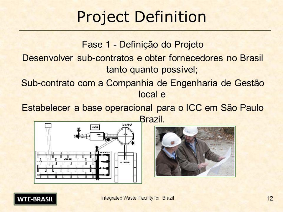 Integrated Waste Facility for Brazil 12 Project Definition Fase 1 - Definição do Projeto Desenvolver sub-contratos e obter fornecedores no Brasil tant