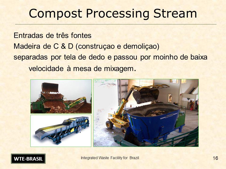 Integrated Waste Facility for Brazil 16 Compost Processing Stream Entradas de três fontes Madeira de C & D (construçao e demoliçao) separadas por tela