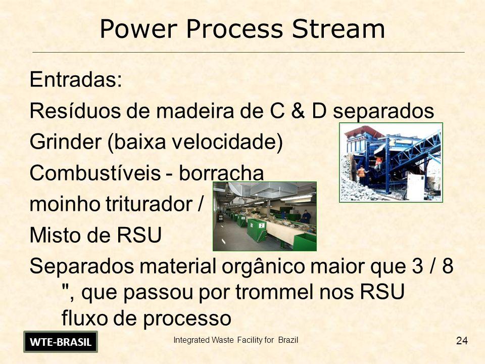 Integrated Waste Facility for Brazil 24 Power Process Stream Entradas: Resíduos de madeira de C & D separados Grinder (baixa velocidade) Combustíveis